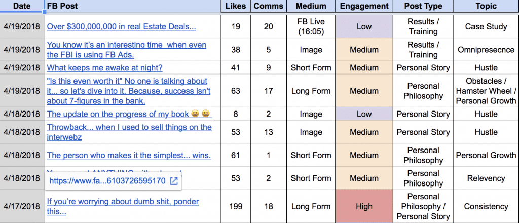 An Analysis of Every Facebook Post I've Made in The Last 6 Months 1
