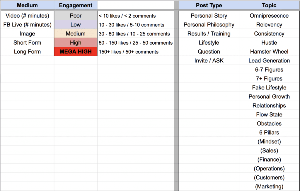 An Analysis of Every Facebook Post I've Made in The Last 6 Months 2